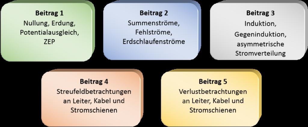 Ziemlich Verdrahtungsschema Für 4 Leiter Thermostat Galerie - Der ...
